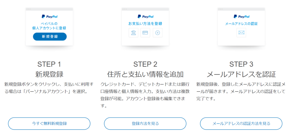 PayPal情報追加